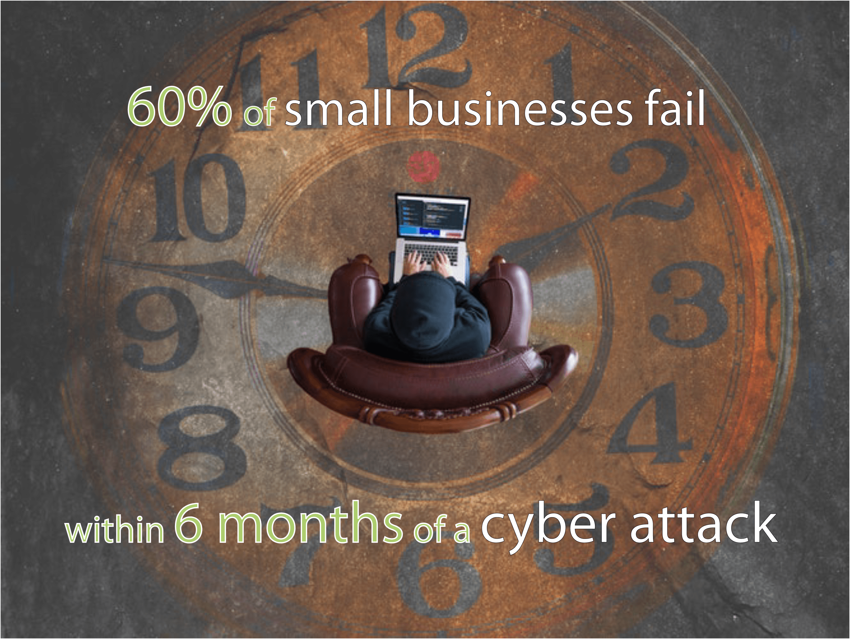 computer programmer or hacker sitting on clock face with laptop 60% of small businesses fail within 6 months of a cyber attack